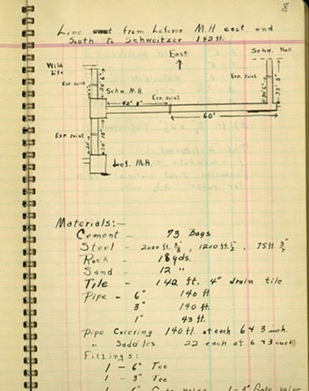 Umc administration office of campus facilities planning and page from the daybook of norman ashlock ca 1930 malvernweather Image collections
